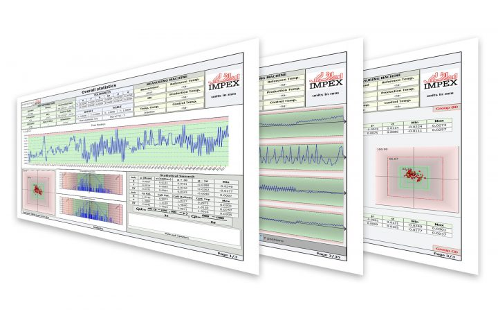 Software Measuring Statistics
